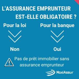 assurance emprunteur obligatoire ou pas