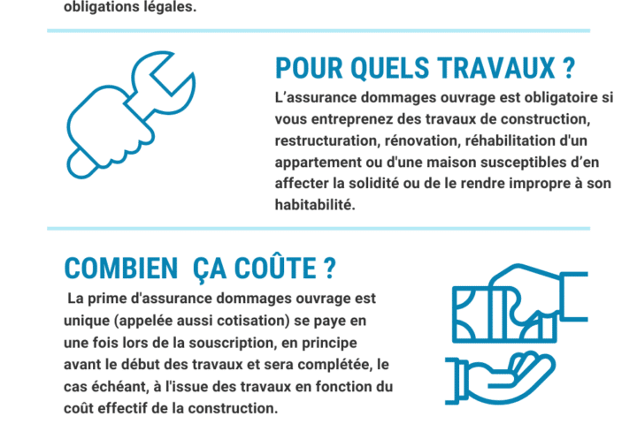 infographie assurance dommages ouvrage